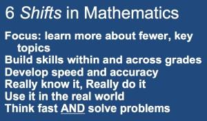 MathCCSSshifts