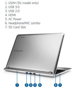 Chromebook Ports