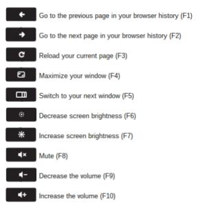 Image result for chromebook top keys shortcuts